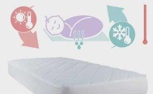 como tiene que ser el colchón para un bebé